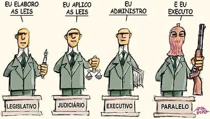Relação de Poderes no Brasil