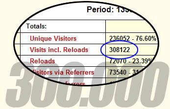 Trezentos mil visitantes, trezentos mil visitantes, pára um pouquinho, descansa um pouquinho, trezentos mil e um visitantes...